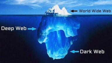 İnternetin Karanlık Yüzü Dark Web ve Deep Web Nedir?