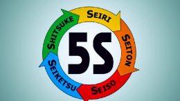 5S Yöntemi Nedir? 5S Yöntemi'nin Sağladığı Faydalar Nelerdir?