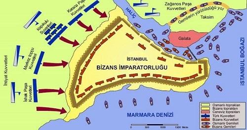 istanbul 1453